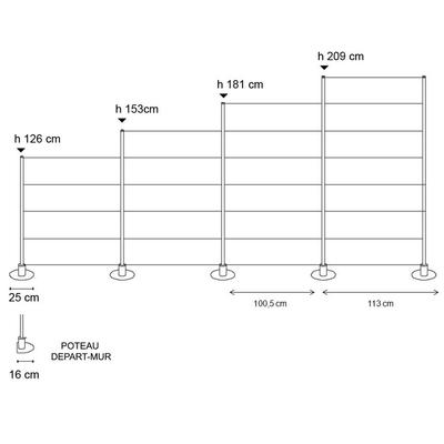 Cloison acoustique ECOSTRONG, dimensions