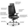 Fauteuil ergonomique ASKAR, réglages ergonomiques