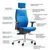 Technique et réglages ergonomiques : SHAPE-XTL, la référence