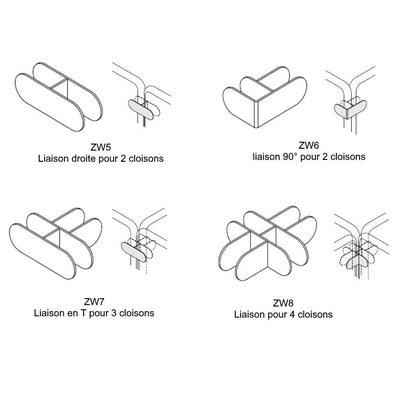 Elements de liaison SONIC